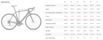 Specialized Allez Geometry Chart Specialized Allez Sprint Entry Level Vs Experienced