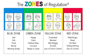 Image result for Zones of regulation app