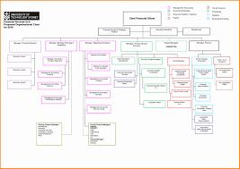 10 Efficient Free Organization Chart Template Word