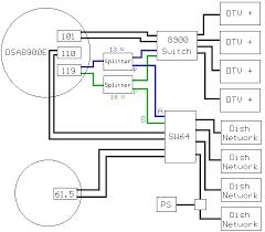 dish network tv wiring diagram dish wiring diagrams online dish network hopper wiring diagram