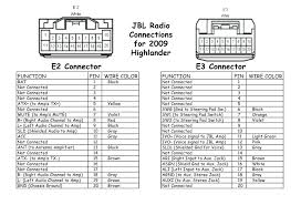 pioneer dvd radio wiring diagram car stereo color explained how to Car Stereo Wiring Harness Diagram at Car Stereo Color Wiring Diagram