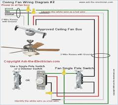 famous smc ceiling fans wiring diagrams picture collection Hampton Bay Ceiling Fan Chain Switch Wiring Diagram famous smc ceiling fans wiring diagrams elaboration schematic