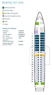 Klm Plane Seating Chart Klm Royal Dutch Airlines Aircraft Seating Charts Airline