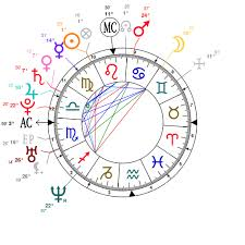 Astrology And Natal Chart Of Chad Michael Murray Born On