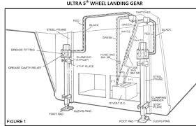 forest river wiring schematics wiring diagram schemes 7 way trailer plug wiring diagram gmc at 5th Wheel Wiring Diagrams