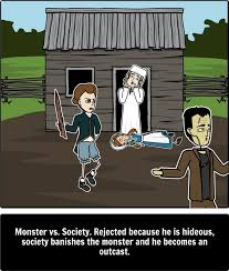 best teaching tragic hero images tragic hero  frankenstein literary conflict explore literary conflicts from mary shelley s frankenstein storyboard that