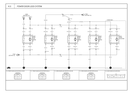 sportage central locking trailtalk if you want to pm me an email address i can get you copies of the wiring diagrams if you need a better one