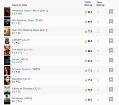 imdb s audience has spoken johnny depp tops list of stars band  screen shot 2015 10 13 at 9 03 38 am