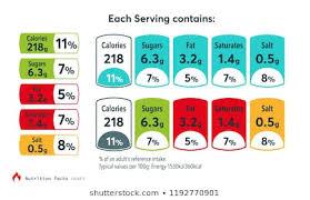 1000 Calorie Chart Stock Images Photos Vectors