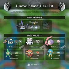 Simisear Evolution Chart Unova Stone Tier List Pokemon Go Wiki Gamepress