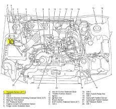 subaru baja engine diagram wiring diagram post subaru baja fuses diagrams wiring diagram toolbox subaru baja engine diagram