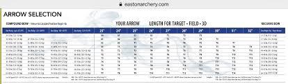 Easton Aluminum Arrow Chart Easton Arrow Chart Archery The Best Arrows