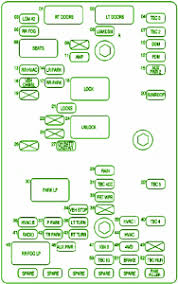 chevy avalanche fuse box diagram tractor repair wiring 2005 trailblazer seat parts diagram on 2005 chevy avalanche fuse box diagram