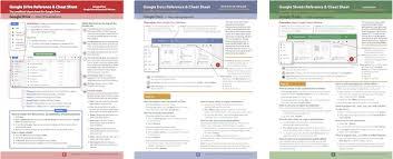 Refference Sheet Google Drive Docs Sheets References Cheat Sheets Pdf