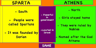 Athens And Sparta Venn Diagram All Categories