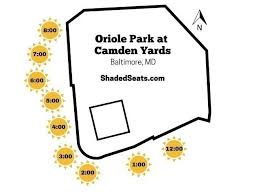 Seating Chart Camden Yards Baltimore Md Seats In The Shade At Oriole Park At Camden Yards Find