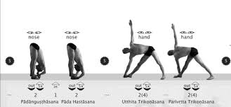 Ashtanga Poses Chart Cheat Sheets For The Ashtanga Yoga Series Pdf