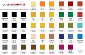 Dyes Chemeon Surface Technology