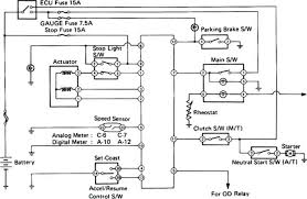 toyota sienna engine diagram 2003 2002 2000 trim panels electrical full size of 2002 toyota sienna engine diagram 1998 2006 smart wiring diagrams o wire for