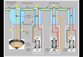 electrician kijiji toronto electrical services in gta hot tub wiring diagrams