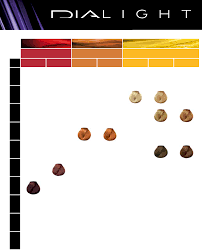 Loreal Professionnel Dia Color Chart Chart Color Hair Care