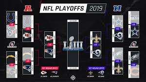 Nfl Playoff Bracket 2018 Chart Nfl Playoff Schedule Kickoff Times Tv Channels For Afc