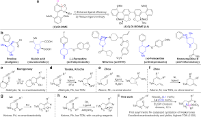 Aromatic Conversion Chart Pdf Pyrrolidines And Piperidines Bearing Chiral Tertiary