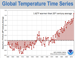 Average Global Temperature By Year Chart 2015 Was The Hottest Recorded Year On Earth Chicago News