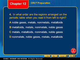 BackNext >PreviewMain The Periodic Table Preview Chapter 12 CRCT ...