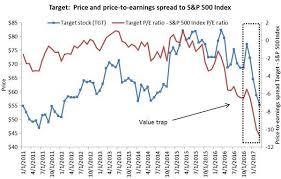 Cheap For A Reason Beware The Value Trap Seeking Alpha