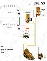 wiring diagram 2 humbucker 2 volume 1 tone the wiring diagram irongear pickups wiring wiring diagram