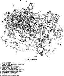2 2 liter chevy engine diagram wiring library 1998 chevrolet cavalier 2 2 liter engine diagram