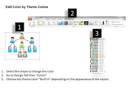Create Org Chart In Google Slides Business Analyst Diagrams Organizational Chart Social