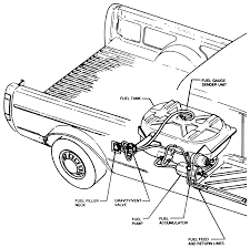 Plete wiring diagram for 1985 vw cabriolet rh 1997 dodge diesel fuel return line dodge diesel fuel line replacement