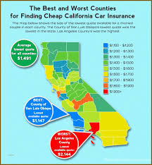 Car Insurance Quotes California