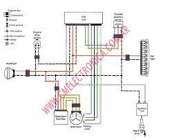 2004 suzuki drz 400 wiring diagram wiring diagram for you • diagrama suzuki drz400 wiring diagram schematic rh 1 16 2 systembeimroulette de 2004 suzuki drz 400 wiring diagram thumpertalk drz 400 carburetor