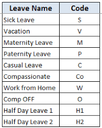 Vacation And Sick Time Tracking Spreadsheet Free Excel Leave Tracker Template Updated For 2019