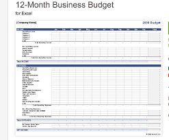 Budget Plan Sample Business Company Expenses Checklist Free Small Business Budget