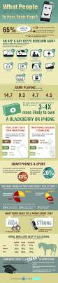 cell phones in the classroom pros and cons hrfnd cell phone usage trends