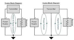 3 wire sensor wiring diagram wiring diagram Pt100 Sensor Wiring Diagram 3 wire oil pressure sensor wiring diagram s 10 forum pt100 temperature sensor circuit diagram