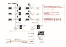 elevator intercom wiring diagram elevator discover your wiring sunrn sr100fc7 elevator inter system camera doorbell security elevator intercom wiring diagram