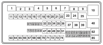 ford e series e fuse box diagram auto genius ford e series e 150 fuse box power distribution box