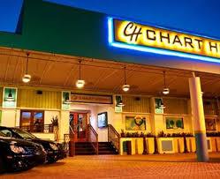 Chart House Philadelphia Reviews Chart House Restaurant Interview Questions Glassdoor