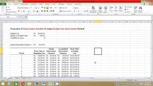 How To Prepare Depreciation Schedule By Using Straight Line Depreciation Method Samir