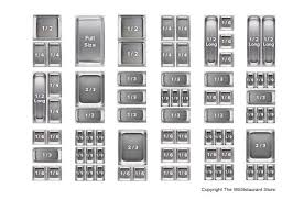 Hotel Pan Sizes Your Guide To Food Pan Sizing Types Of