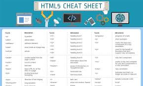 Best HTML and CSS Cheat Sheets » CSS Author