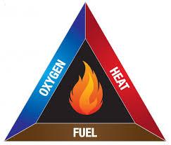 factors that cause fires