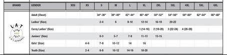 Size Chart Lat