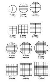 Party Cake Serving Chart Pin On Design Ideas Baked Treats
