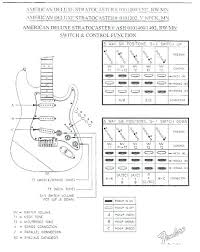 fender scn wiring diagram fantastic amazing telecaster wiring fender scn wiring diagram fender ocaster red wine custom noiseless pickups wiring fender scn pickups wiring fender scn wiring diagram